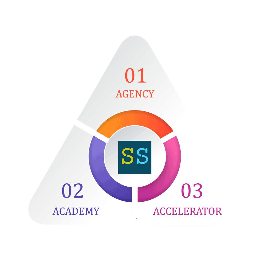 agency-academy-accelerator